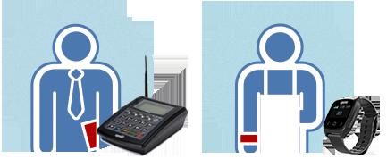 Wireless Staff Paging System